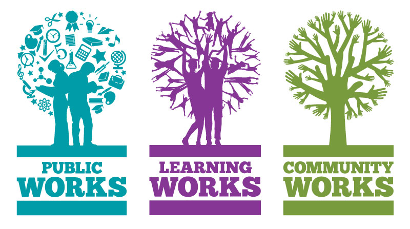Learning Works | Public Works Group